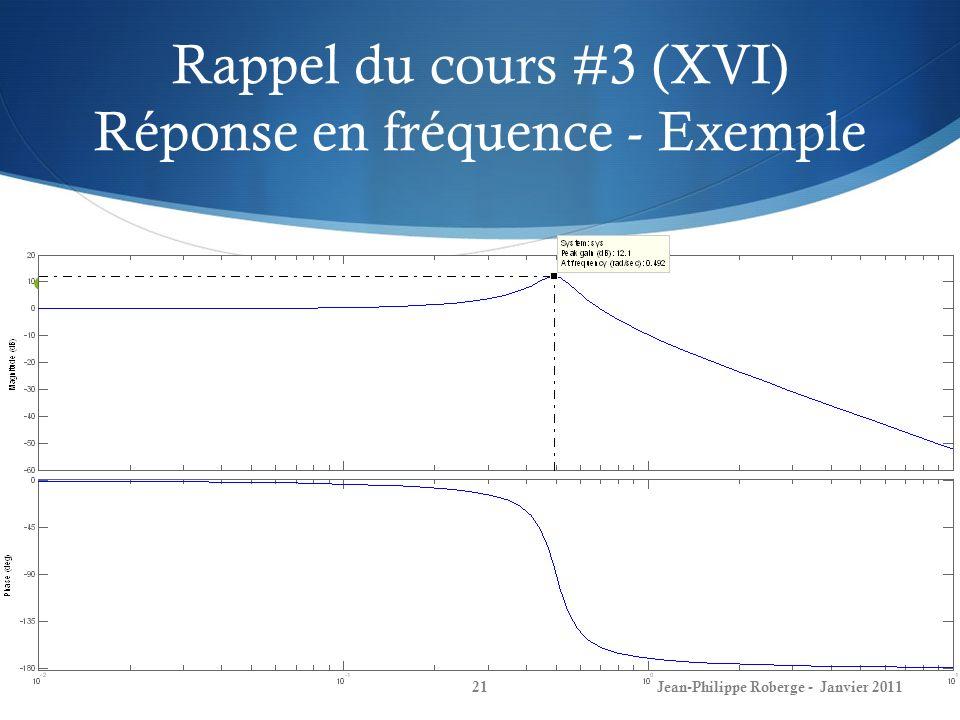 Rappel du cours #3 (XVI) Réponse en fréquence - Exemple