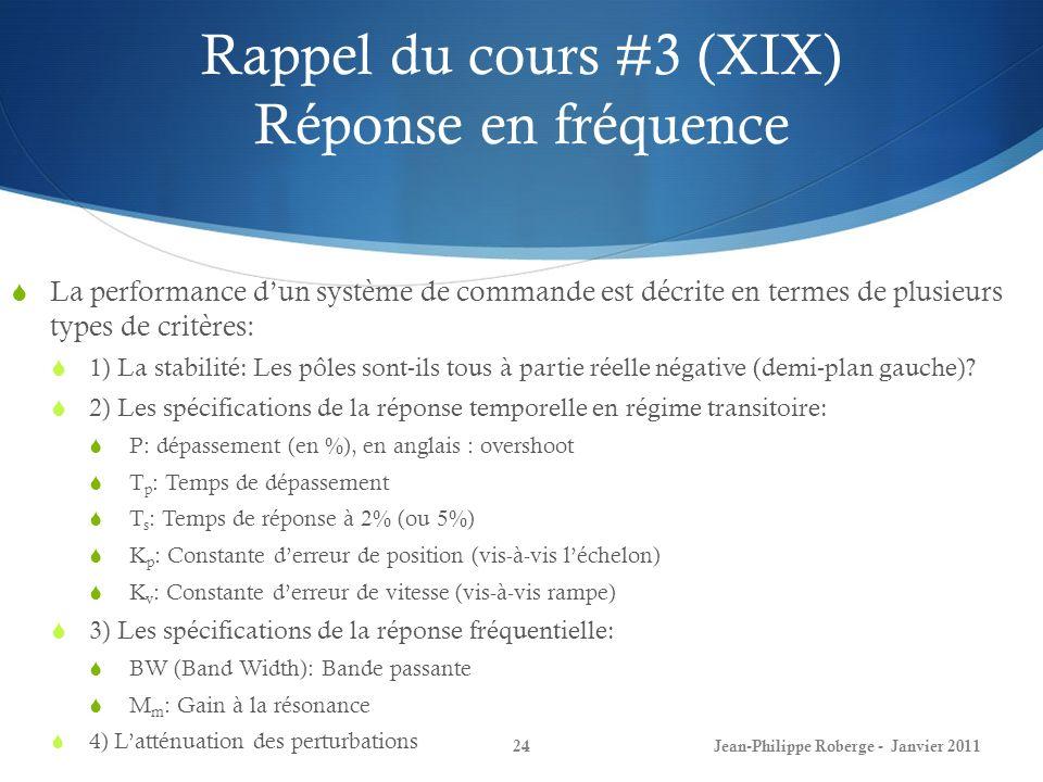 Rappel du cours #3 (XIX) Réponse en fréquence