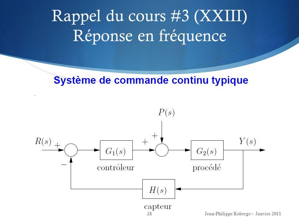 Rappel du cours #3 (XXIII) Réponse en fréquence