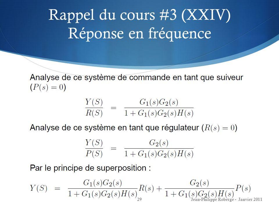 Rappel du cours #3 (XXIV) Réponse en fréquence