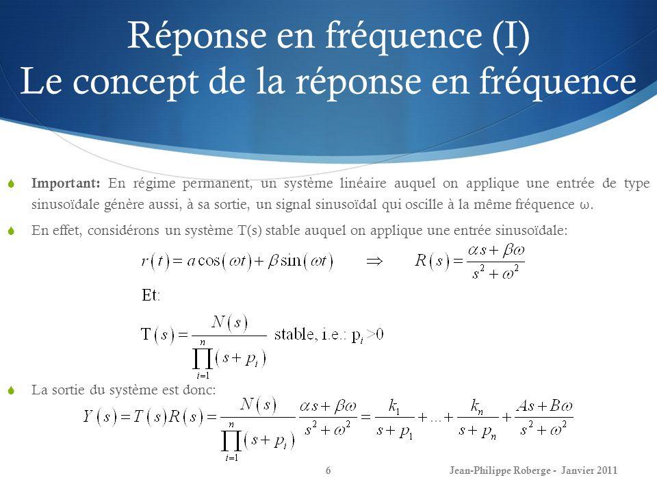 Réponse en fréquence (I) Le concept de la réponse en fréquence