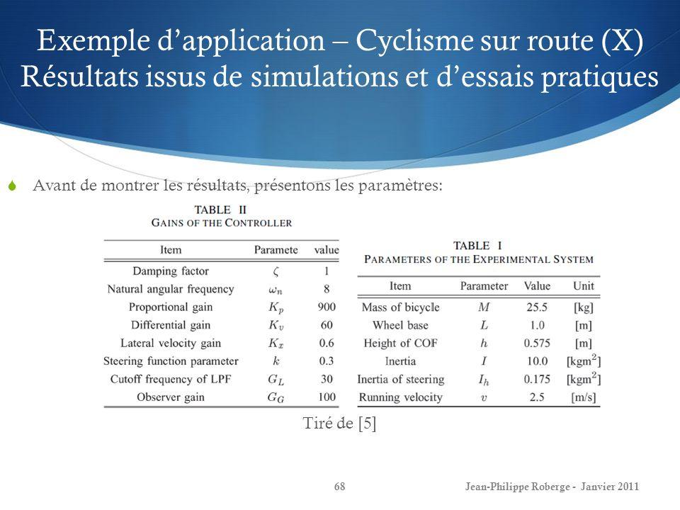 Exemple d'application – Cyclisme sur route (X) Résultats issus de simulations et d'essais pratiques