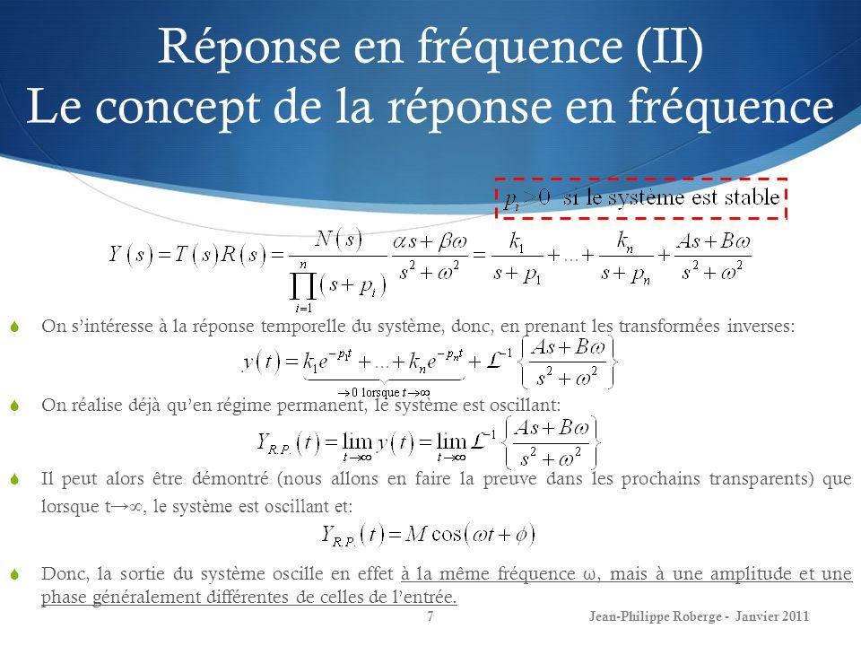 Réponse en fréquence (II) Le concept de la réponse en fréquence