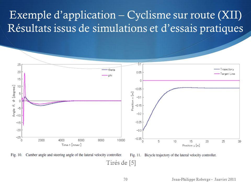 Exemple d'application – Cyclisme sur route (XII) Résultats issus de simulations et d'essais pratiques