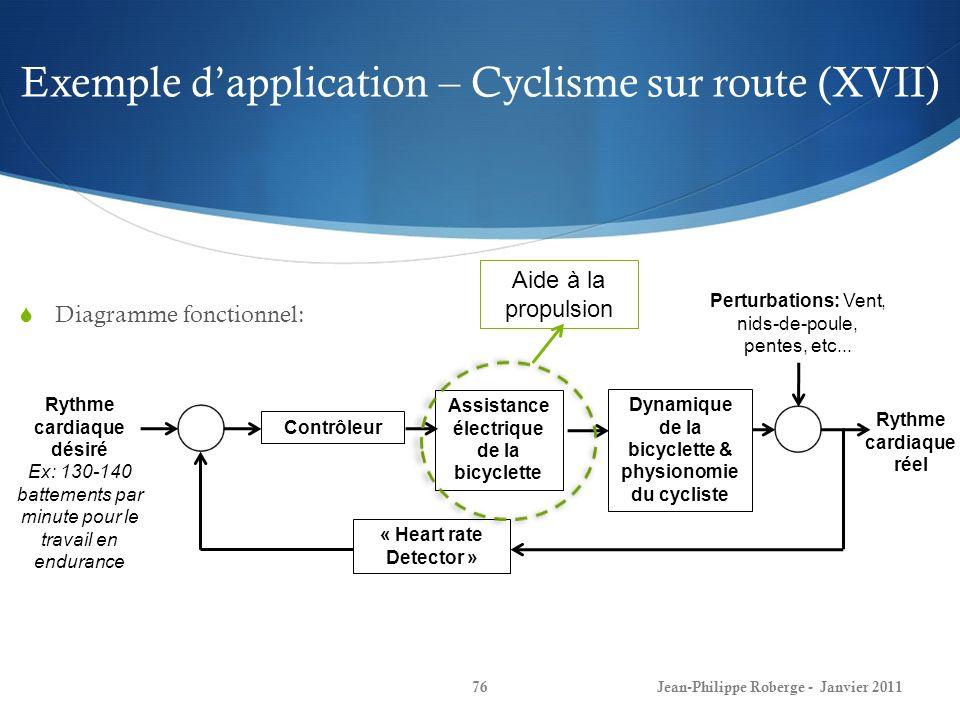 Exemple d'application – Cyclisme sur route (XVII)