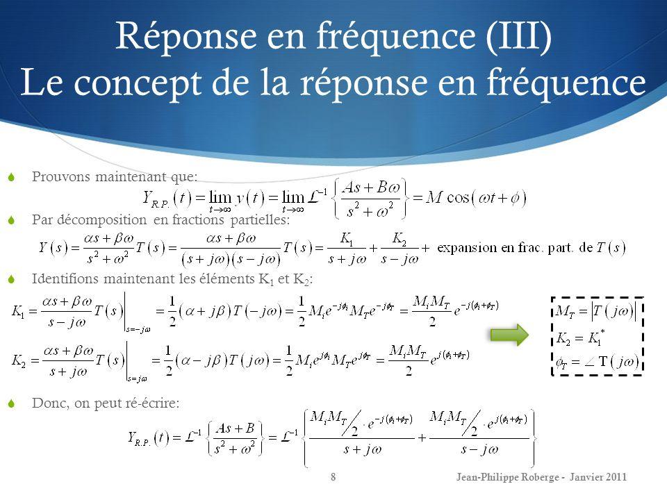 Réponse en fréquence (III) Le concept de la réponse en fréquence