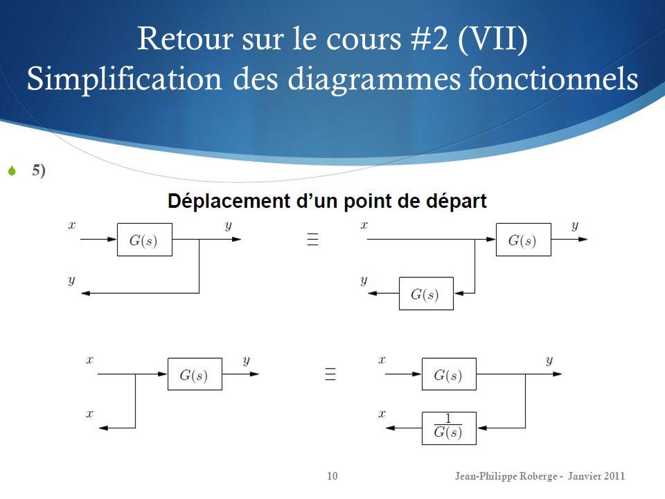 Retour sur le cours #2 (VII) Simplification des diagrammes fonctionnels