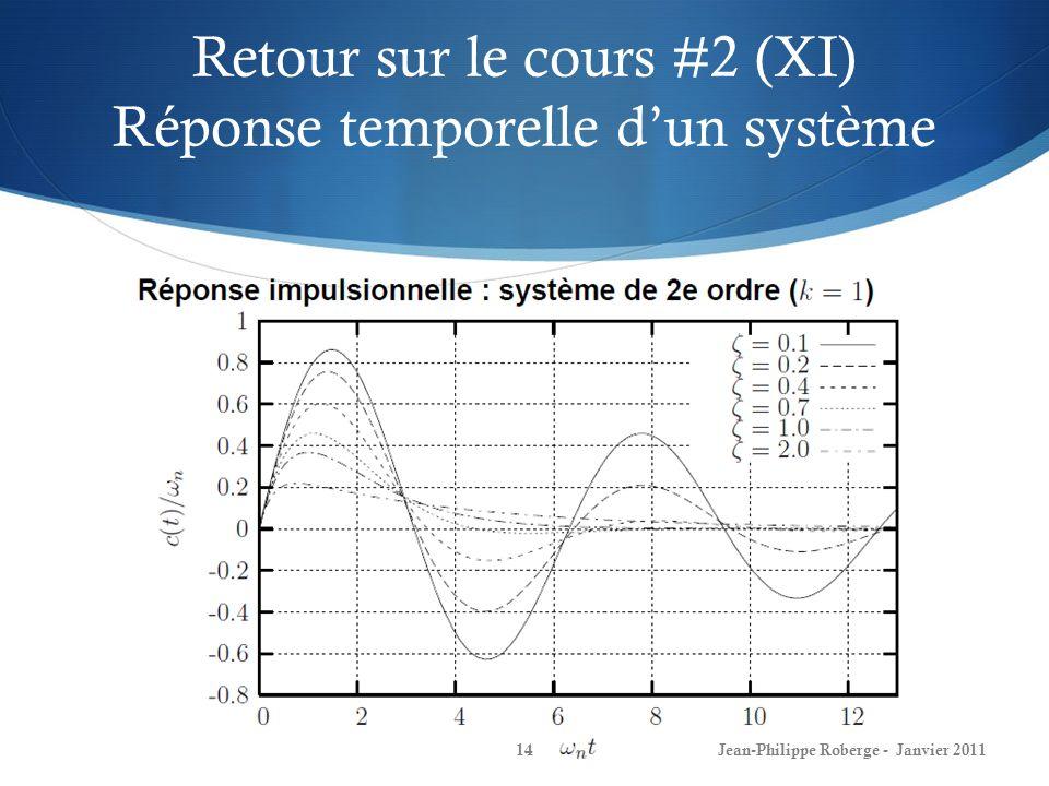 Retour sur le cours #2 (XI) Réponse temporelle d'un système
