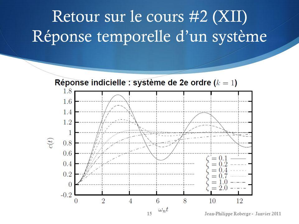 Retour sur le cours #2 (XII) Réponse temporelle d'un système