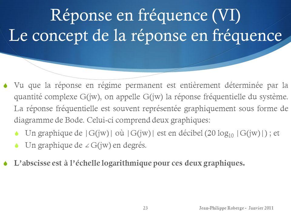 Réponse en fréquence (VI) Le concept de la réponse en fréquence