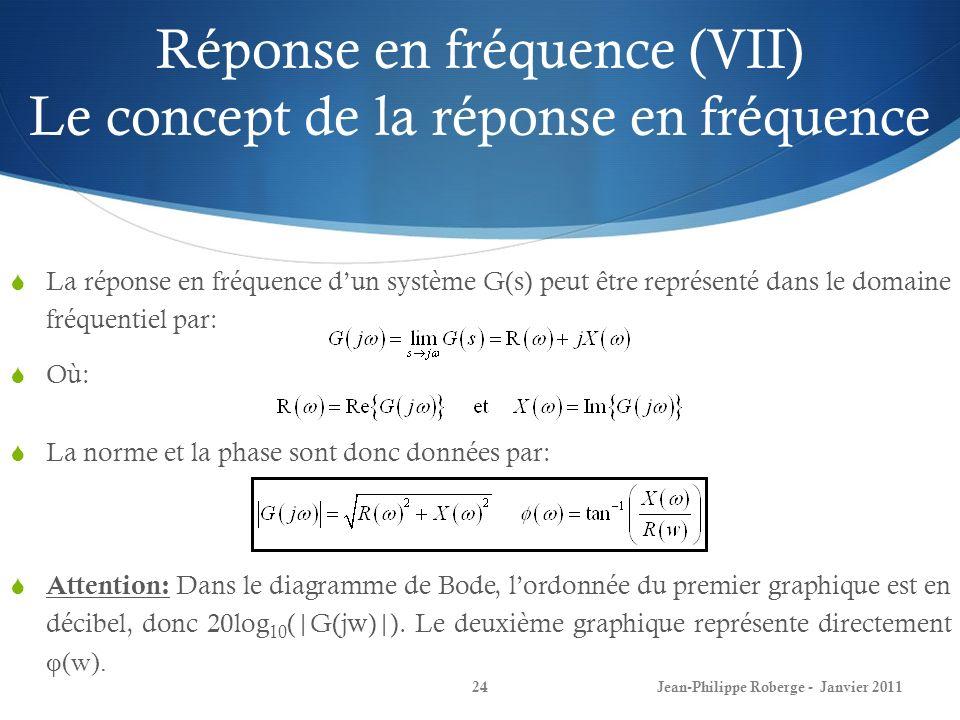 Réponse en fréquence (VII) Le concept de la réponse en fréquence