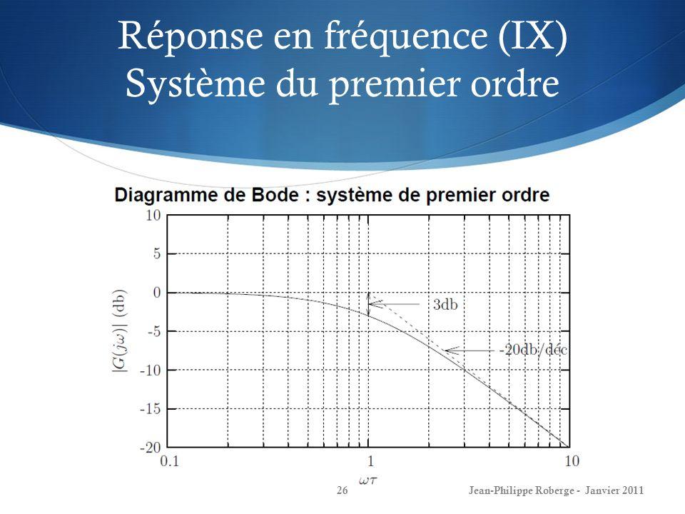 Réponse en fréquence (IX) Système du premier ordre