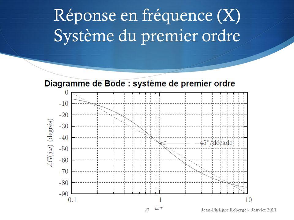 Réponse en fréquence (X) Système du premier ordre