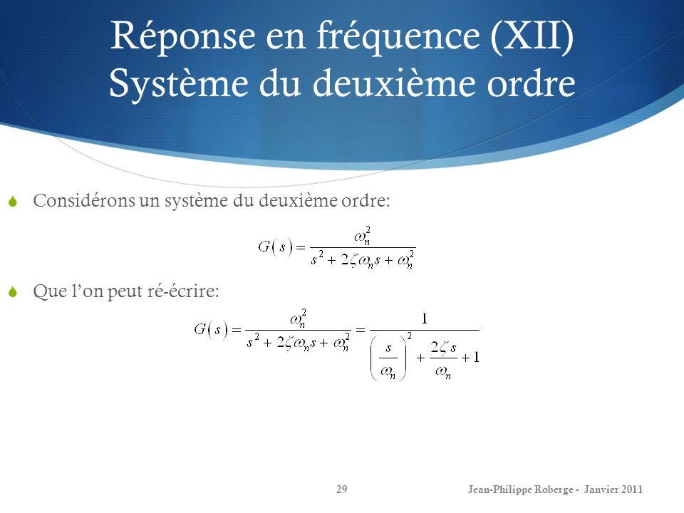 Réponse en fréquence (XII) Système du deuxième ordre