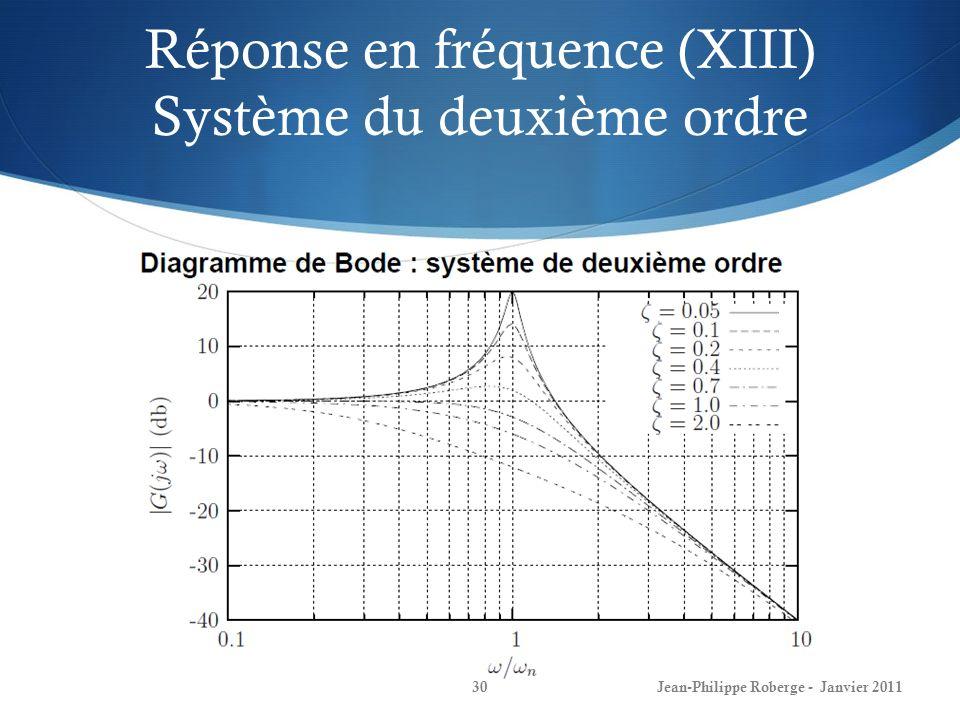 Réponse en fréquence (XIII) Système du deuxième ordre