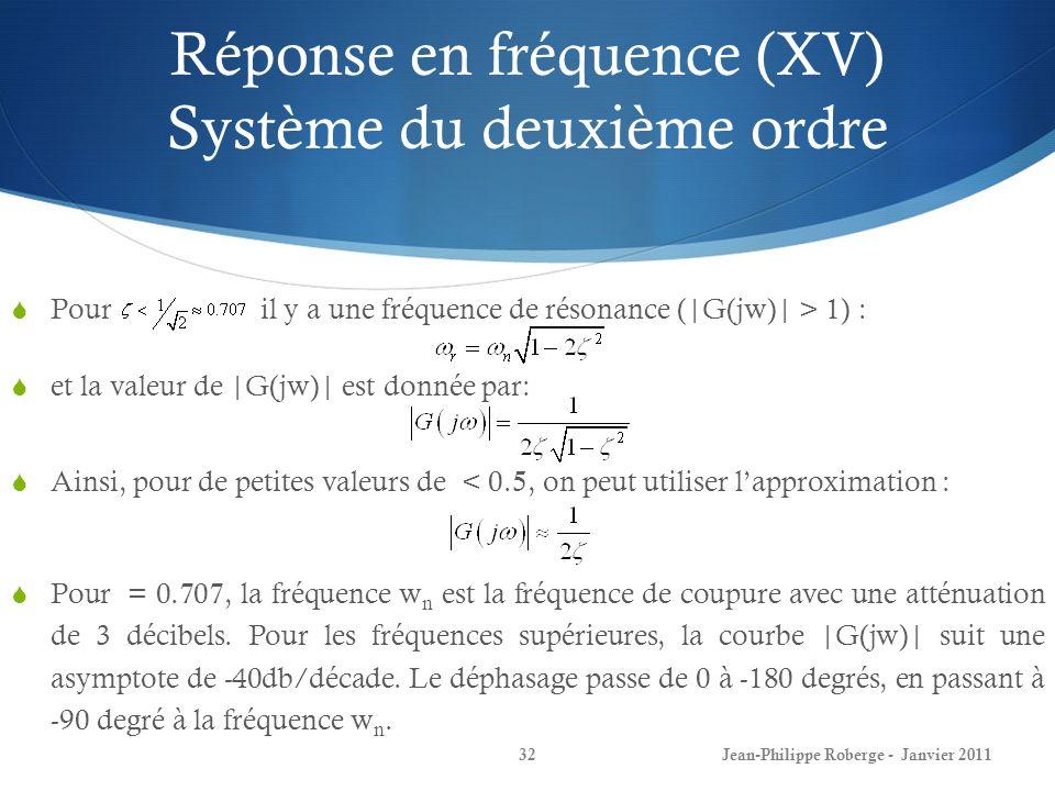 Réponse en fréquence (XV) Système du deuxième ordre