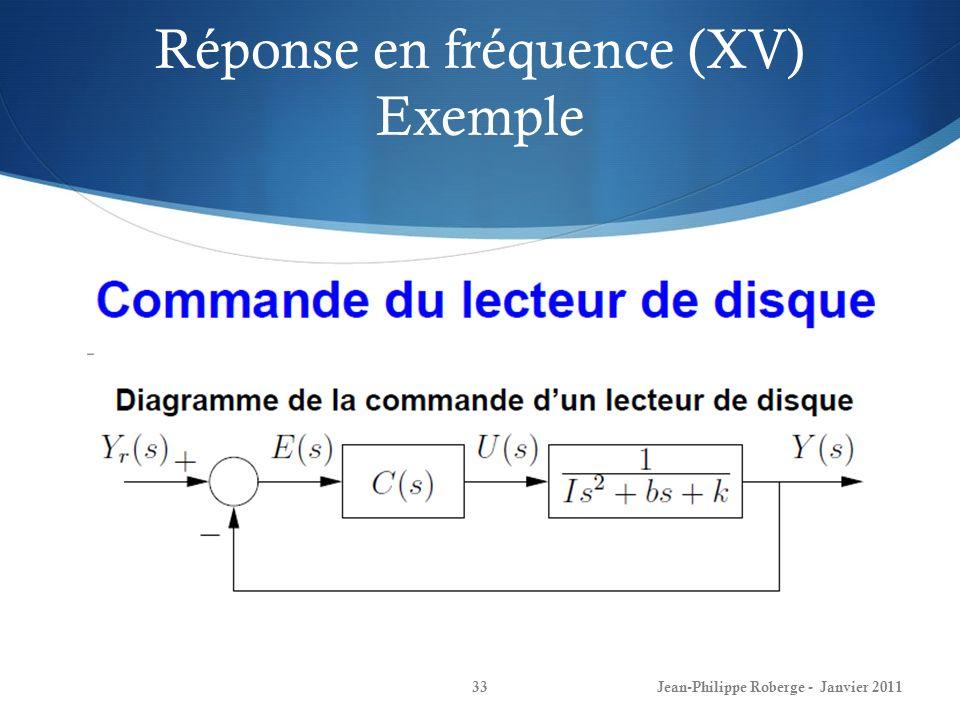 Réponse en fréquence (XV) Exemple