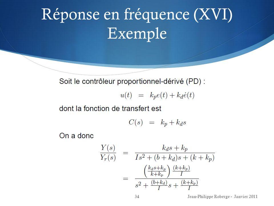 Réponse en fréquence (XVI) Exemple