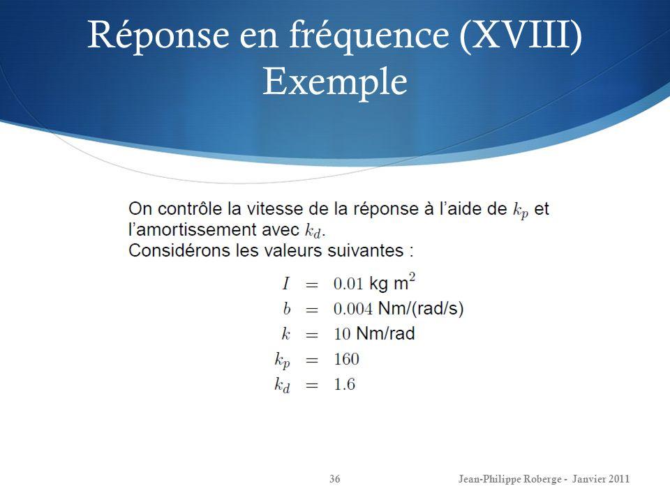 Réponse en fréquence (XVIII) Exemple