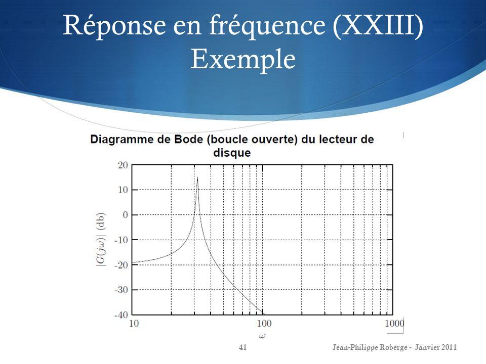 Réponse en fréquence (XXIII) Exemple