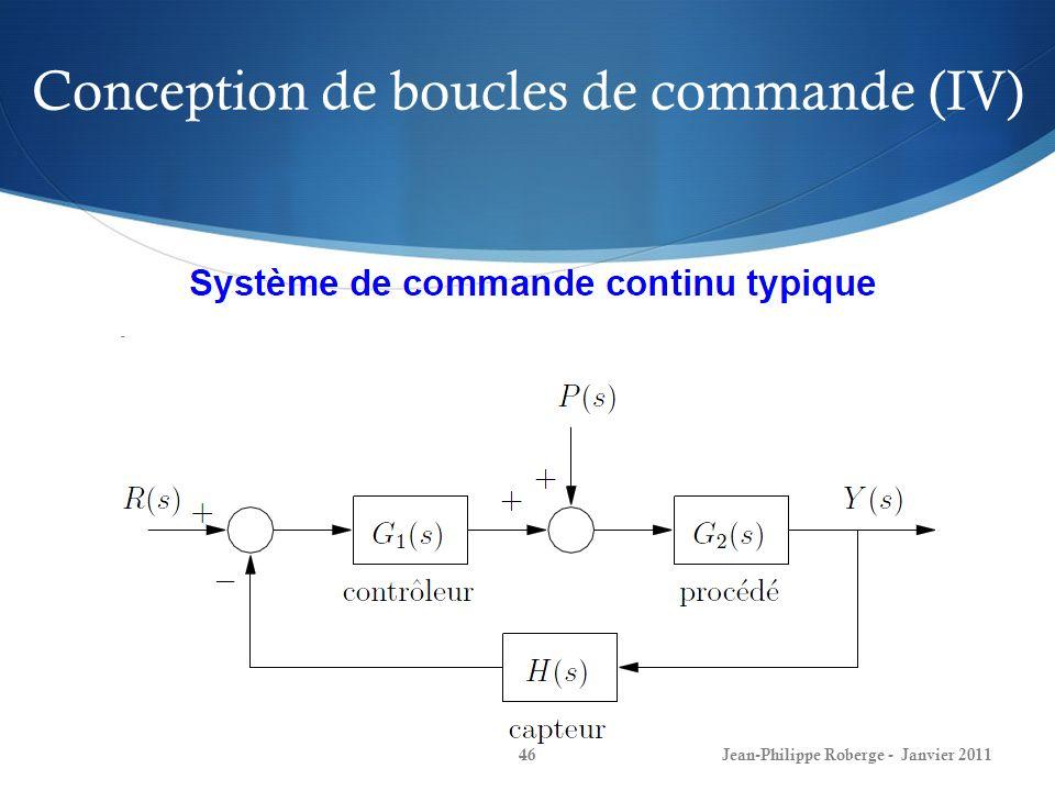 Conception de boucles de commande (IV)