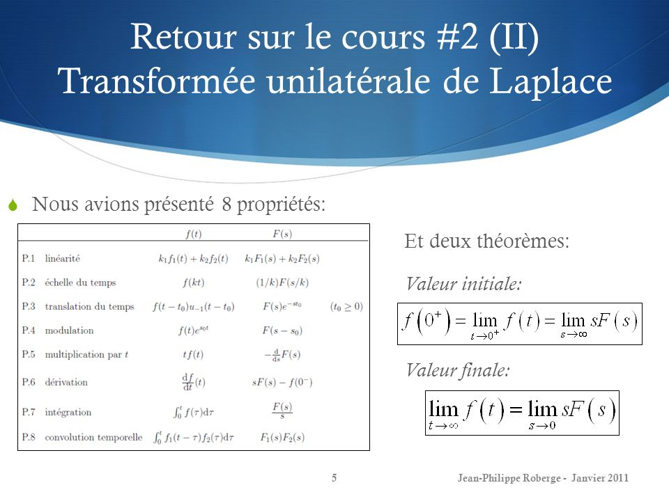 Retour sur le cours #2 (II) Transformée unilatérale de Laplace