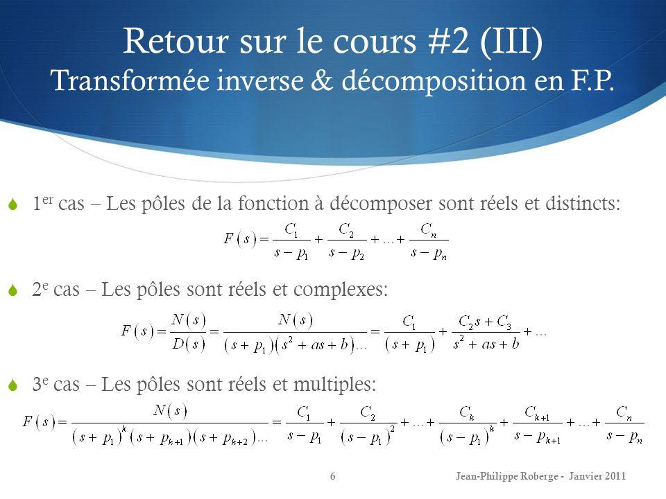 Retour sur le cours #2 (III) Transformée inverse & décomposition en F