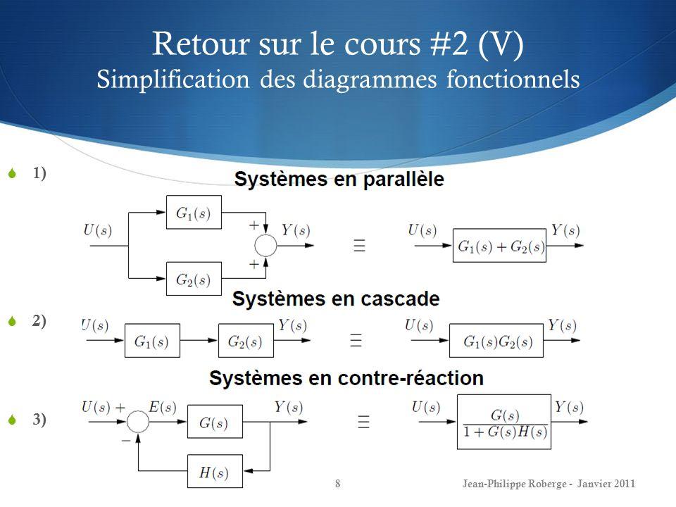 Retour sur le cours #2 (V) Simplification des diagrammes fonctionnels