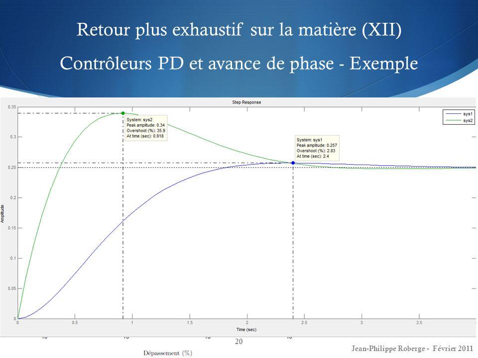 Retour plus exhaustif sur la matière (XII) Contrôleurs PD et avance de phase - Exemple