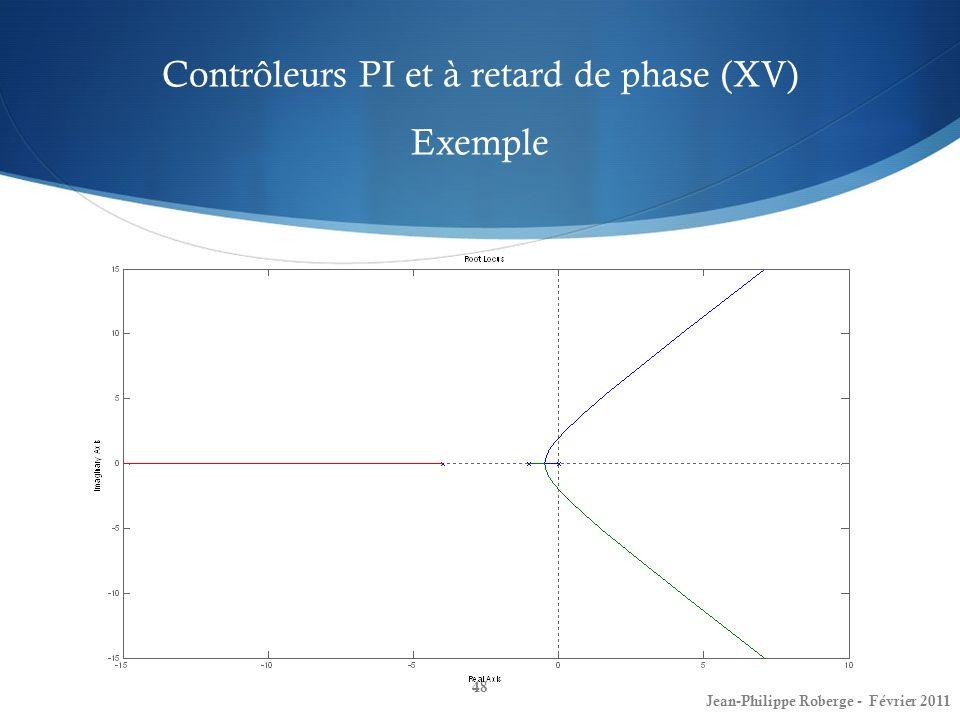 Contrôleurs PI et à retard de phase (XV) Exemple