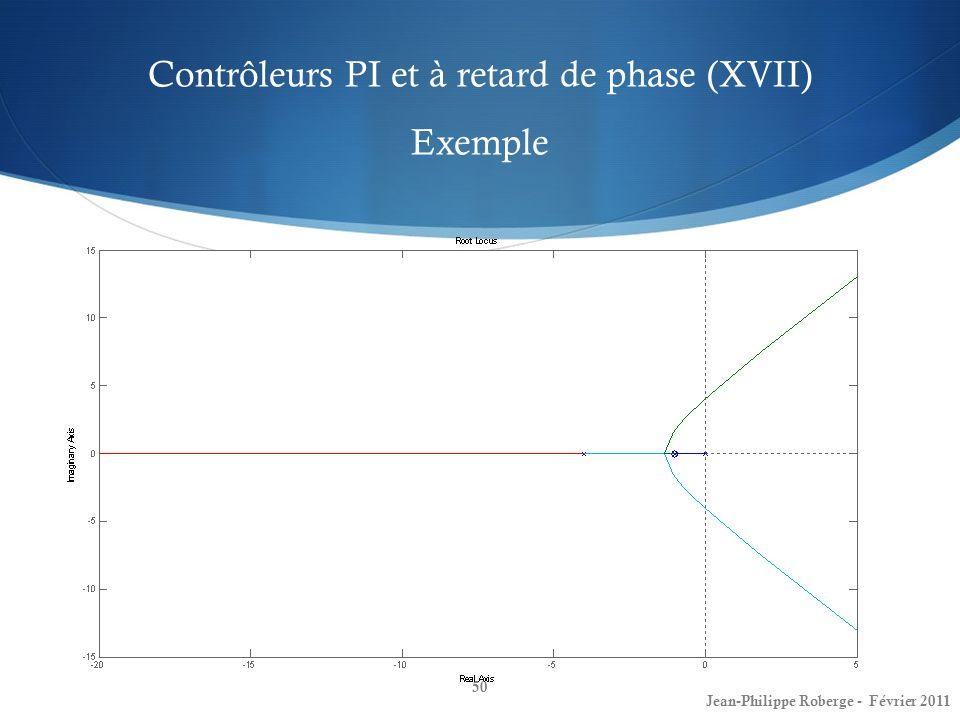 Contrôleurs PI et à retard de phase (XVII) Exemple