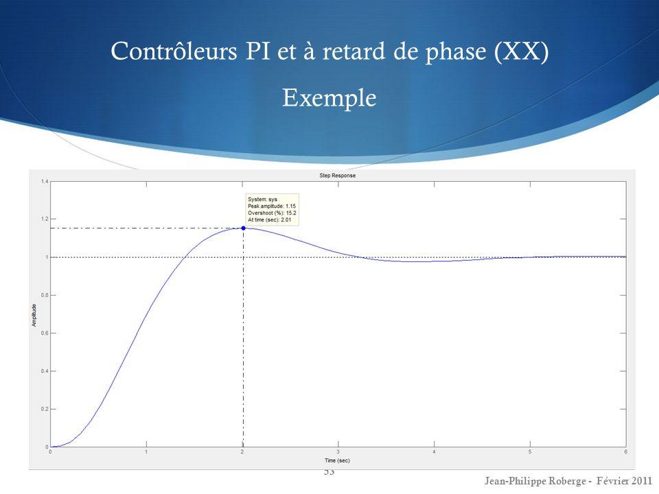 Contrôleurs PI et à retard de phase (XX) Exemple