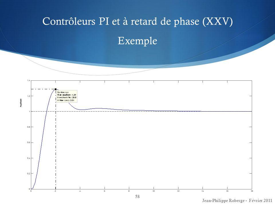 Contrôleurs PI et à retard de phase (XXV) Exemple
