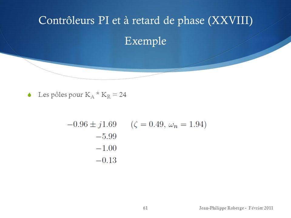 Contrôleurs PI et à retard de phase (XXVIII) Exemple