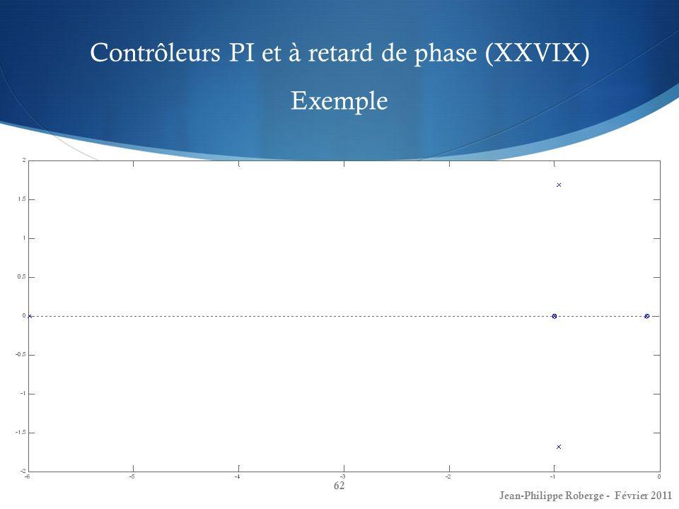 Contrôleurs PI et à retard de phase (XXVIX) Exemple