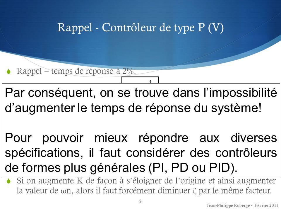 Rappel - Contrôleur de type P (V)