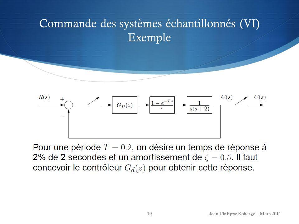 Commande des systèmes échantillonnés (VI) Exemple