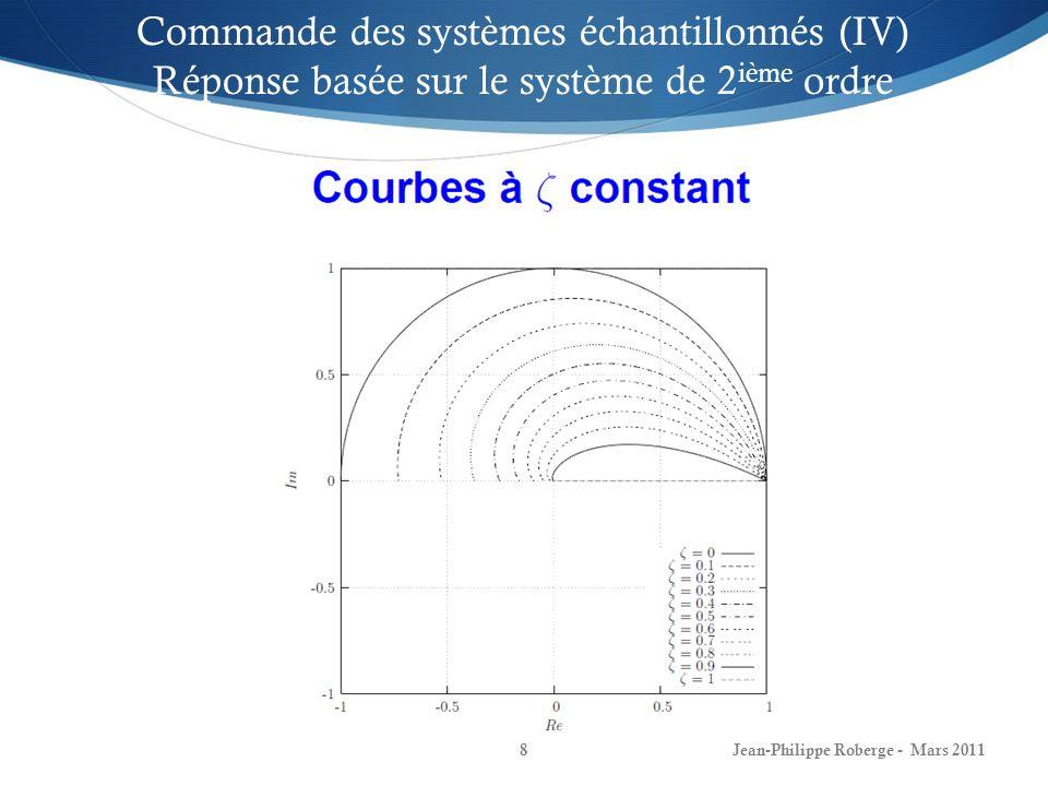 Commande des systèmes échantillonnés (IV) Réponse basée sur le système de 2ième ordre