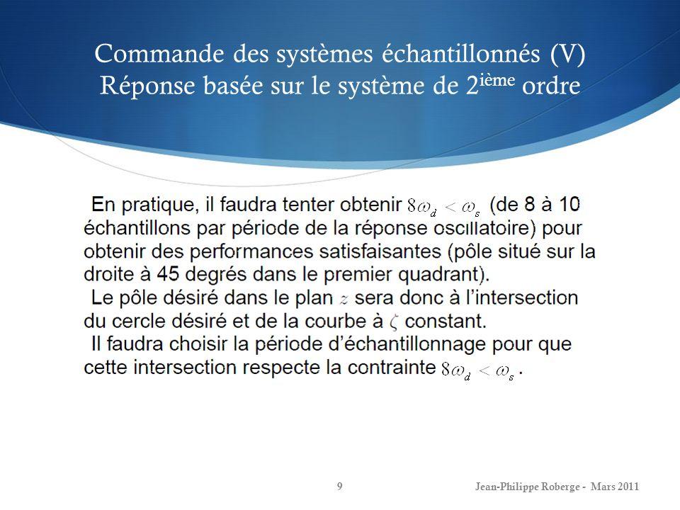 Commande des systèmes échantillonnés (V) Réponse basée sur le système de 2ième ordre