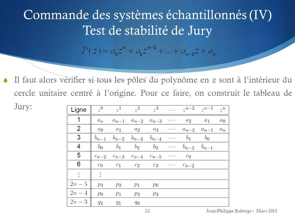Commande des systèmes échantillonnés (IV) Test de stabilité de Jury