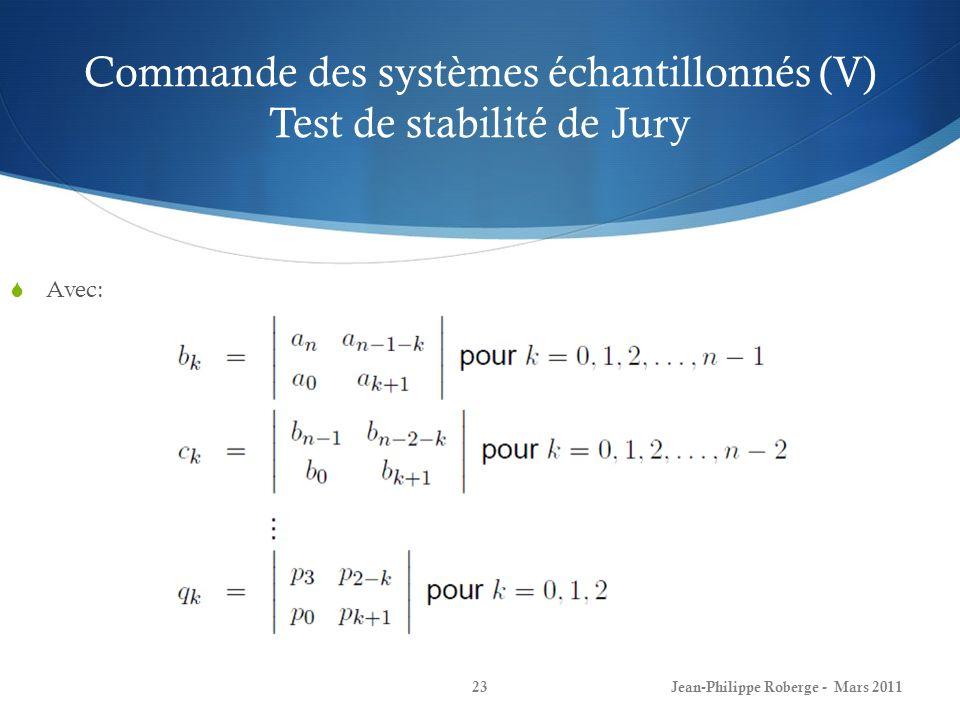 Commande des systèmes échantillonnés (V) Test de stabilité de Jury