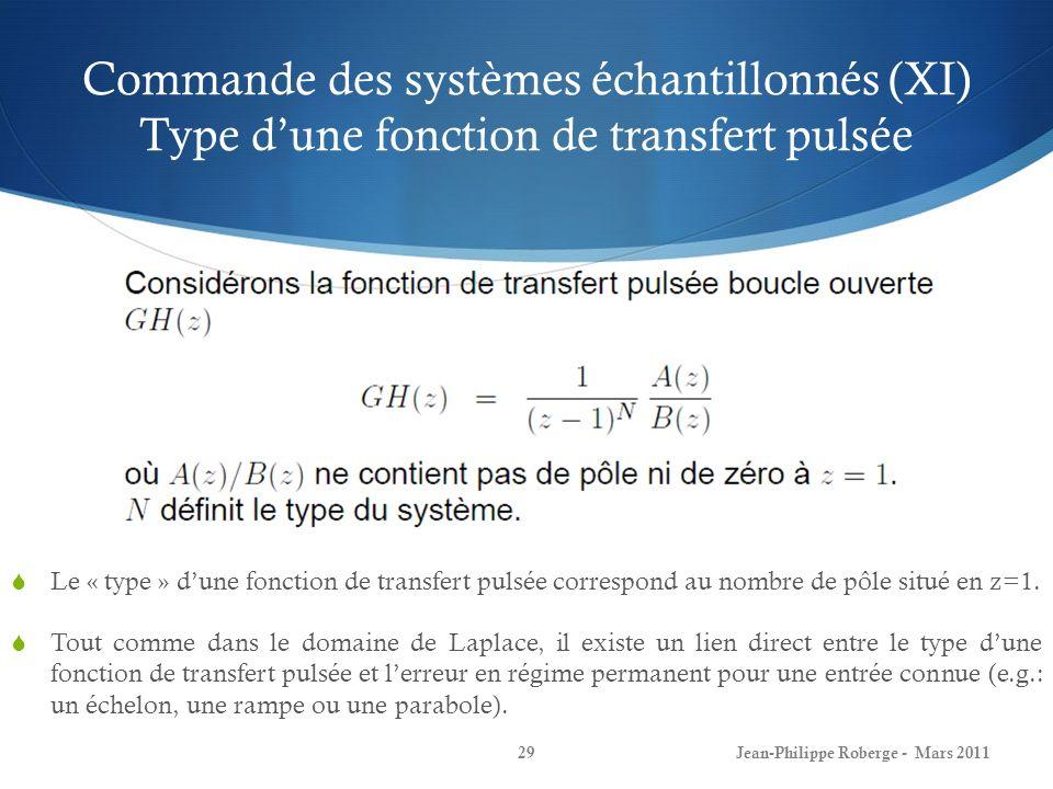 Commande des systèmes échantillonnés (XI) Type d'une fonction de transfert pulsée