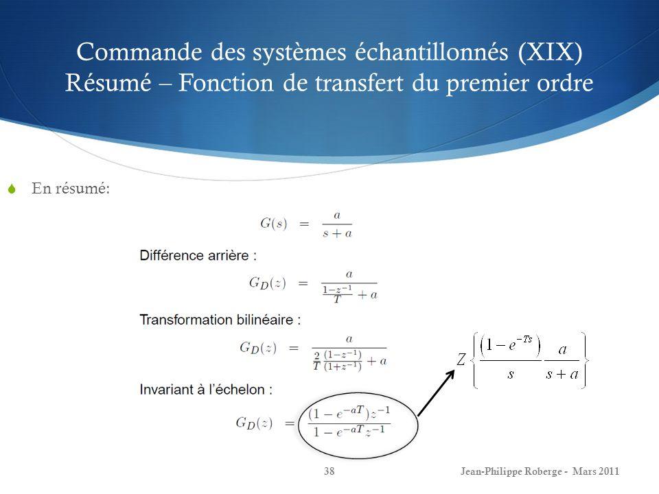 Commande des systèmes échantillonnés (XIX) Résumé – Fonction de transfert du premier ordre