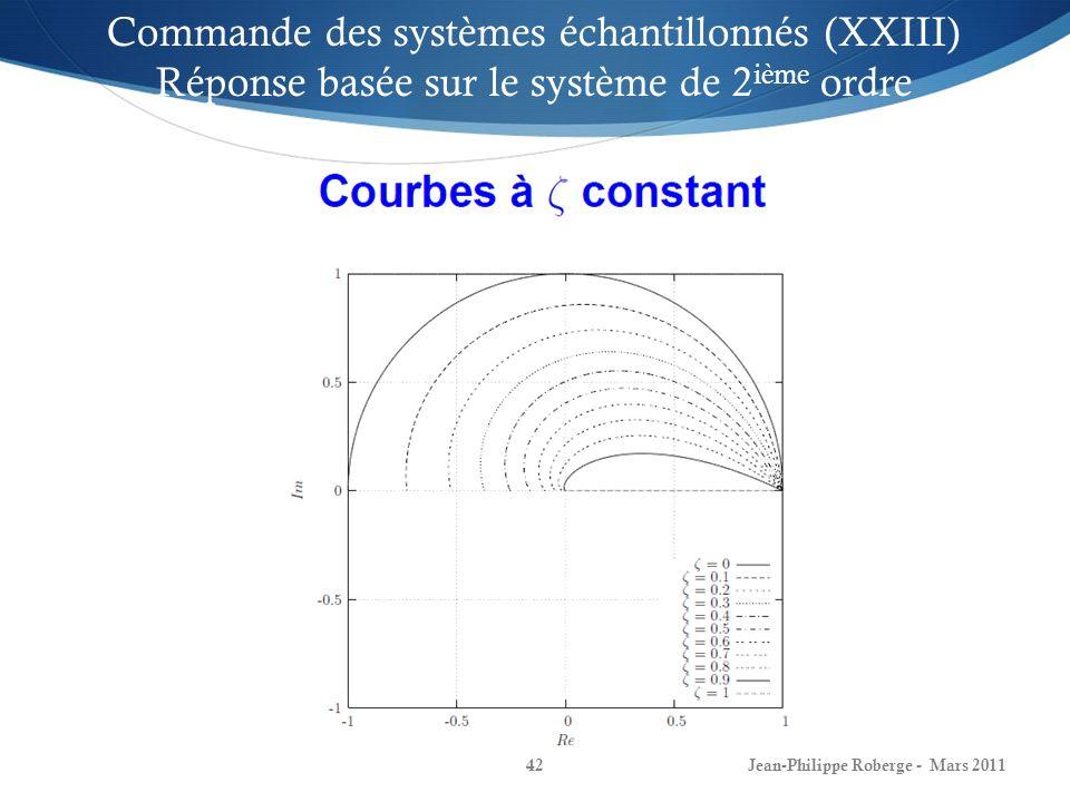 Commande des systèmes échantillonnés (XXIII) Réponse basée sur le système de 2ième ordre