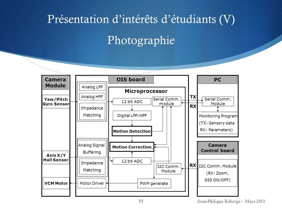 Présentation d'intérêts d'étudiants (V) Photographie