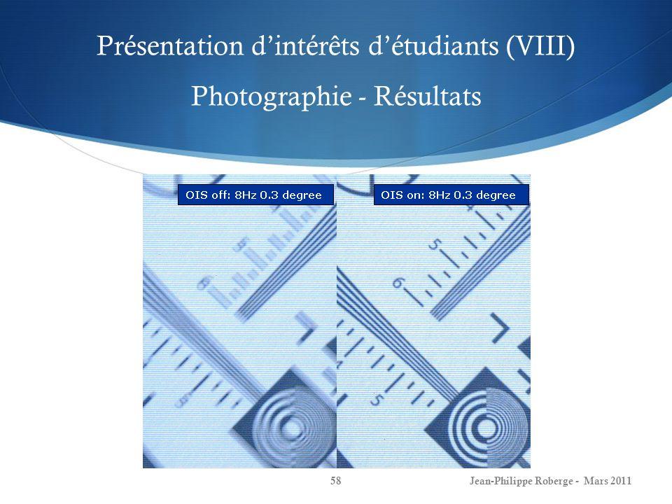 Présentation d'intérêts d'étudiants (VIII) Photographie - Résultats