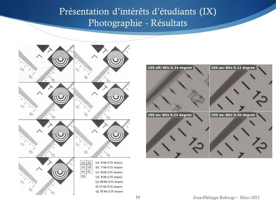 Présentation d'intérêts d'étudiants (IX) Photographie - Résultats