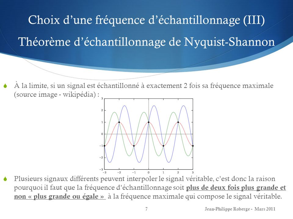 Choix d'une fréquence d'échantillonnage (III) Théorème d'échantillonnage de Nyquist-Shannon