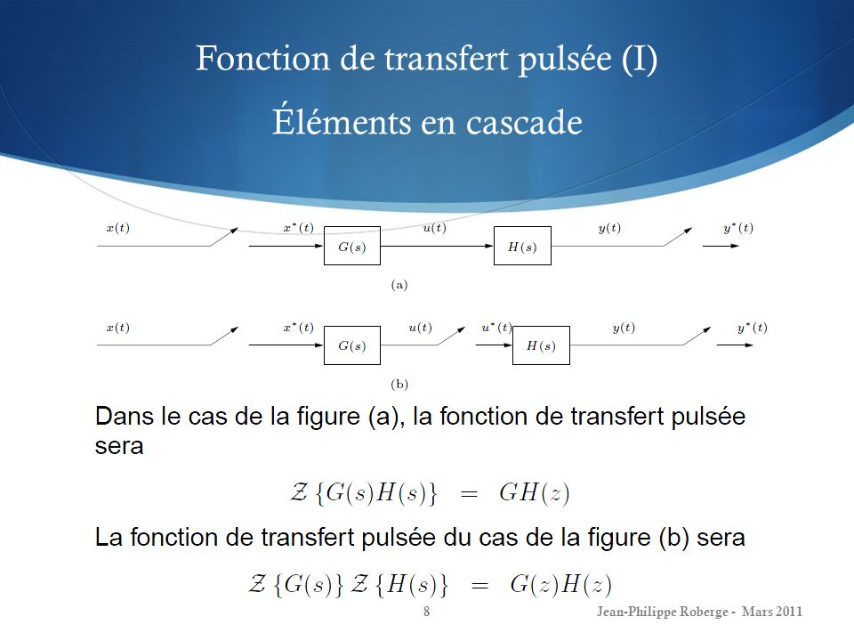 Fonction de transfert pulsée (I) Éléments en cascade