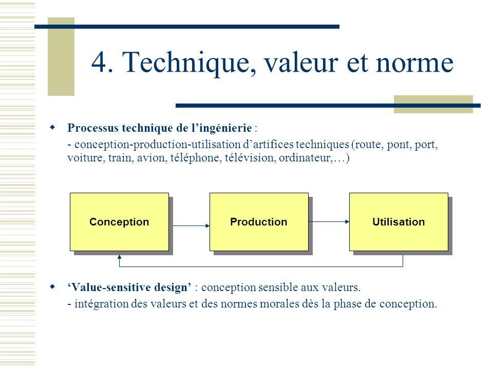 4. Technique, valeur et norme